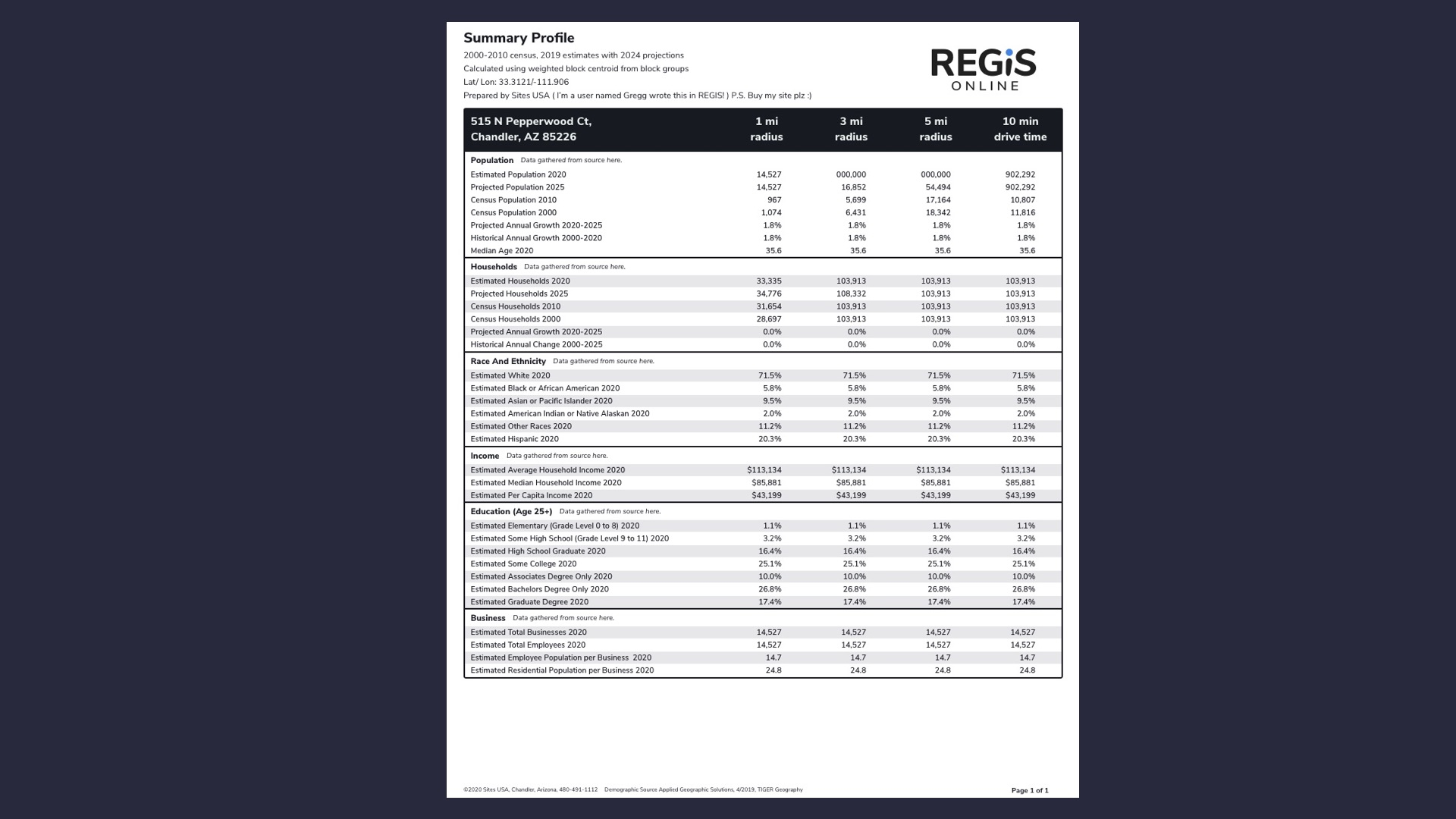 ROL5 Demographicd Reports